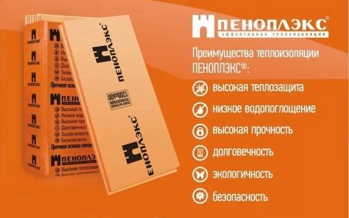 утеплитель пеноплэкс 600х1200 20 мм
